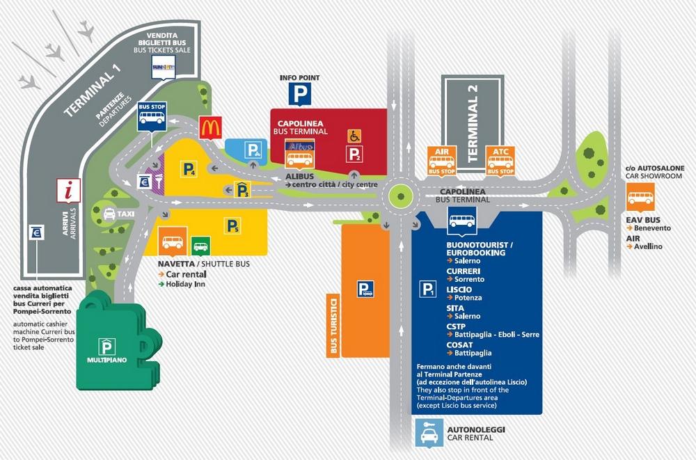 Схема аэропорта Неаполя Каподичино